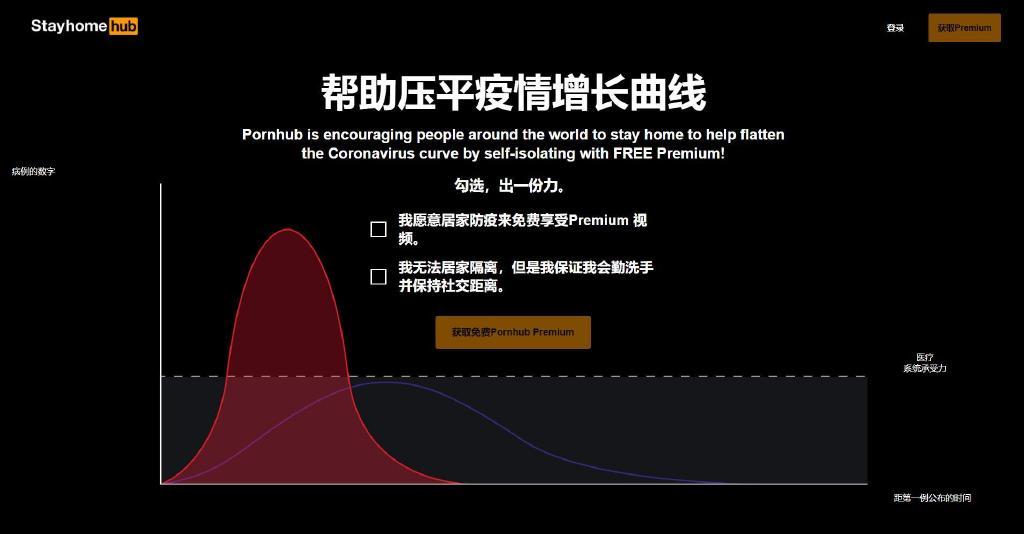 P站免费领取30天会员 针对绅士们的终极福利还是惊天阴谋? liuliushe.net六六社 第3张