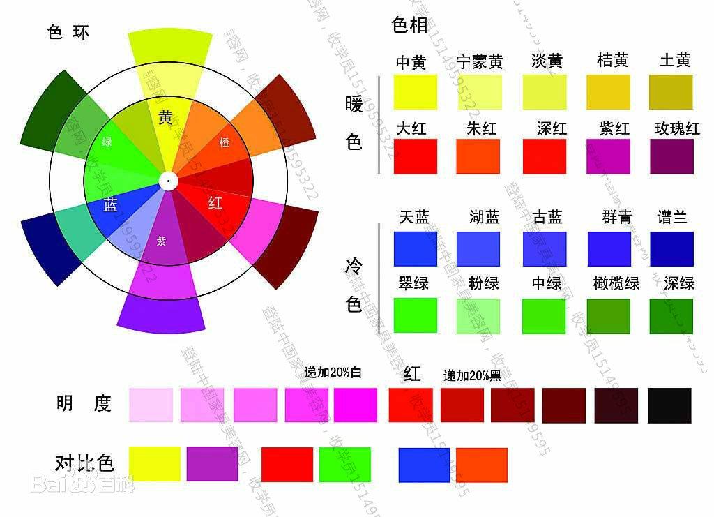 详细的家具维修美容色粉调色口诀,也适用于油性水性油漆油膏-家具美容网