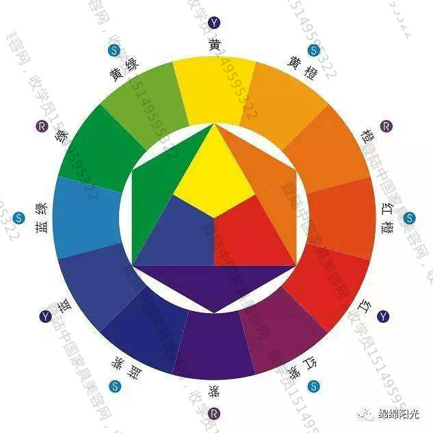 详细的家具维修美容调色口诀,也适用于油性水性油漆色粉油膏