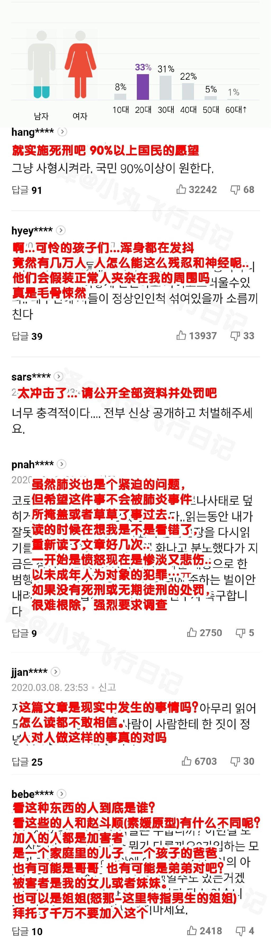 这几天韩国闹的很大的 N号房事件 liuliushe.net六六社 第6张