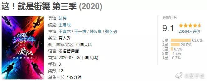 """020年最新国产综艺节目推荐,开播豆瓣9.1高分"""""""