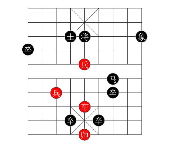中国象棋四大名局排行榜 最难解的象棋布局排名