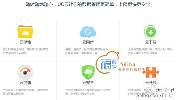 阿里巴巴的网盘产品,UC网盘,免费领2T