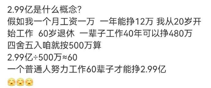 郑爽被罚2.99亿 这2.99亿是什么概念? liuliushe.net六六社 第3张