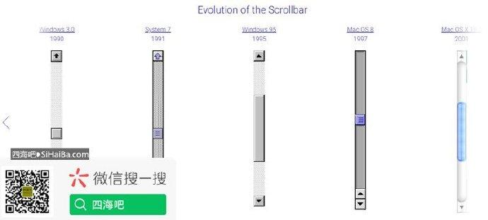 滚动条的进化史-Evolution of the Scrollbar 涨姿势 第1张