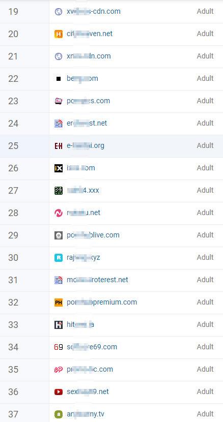 图片[3]-世界X站排行榜TOP-50-福利巴士
