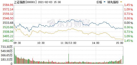17岁买股票行情怎么样?17岁买股票最新消息分析插图