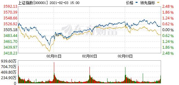 何天晟股票行情怎么样?何天晟股票最新消息分析插图