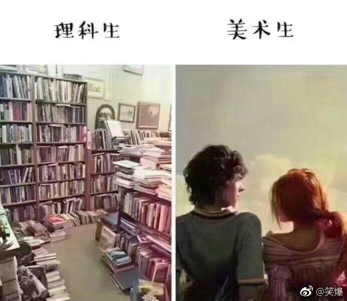 网友总结理科生和美术生的区别[100+P]