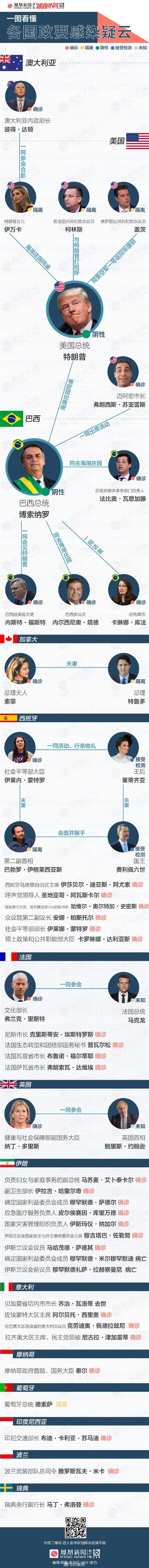 日刊:腐团儿ikaros 黑料视频是真是假?腐团儿 被谁盯上了? liuliushe.net六六社 第30张