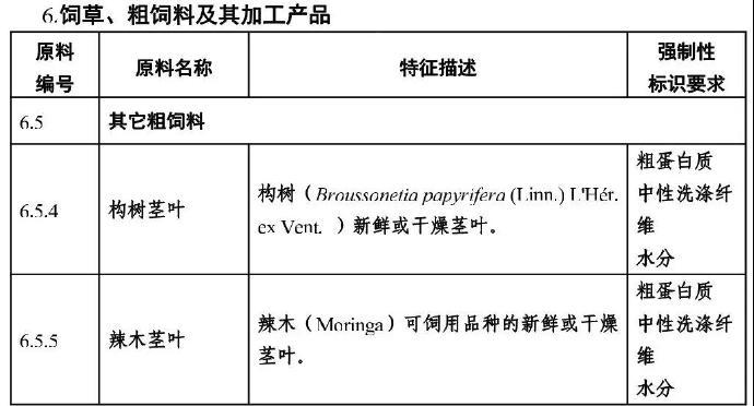 农业部关于批准「辣木茎叶为饲料原料」的公告 辣木文献