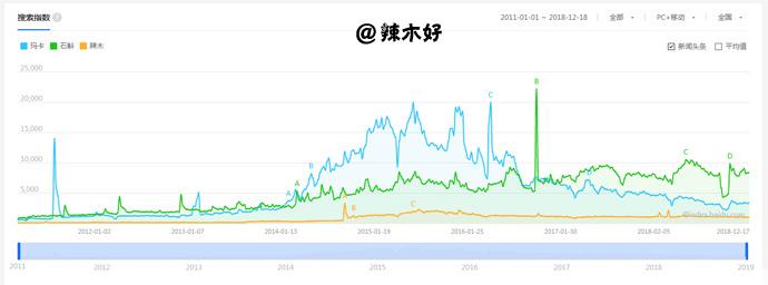 辣木行业还能做吗?一场资本狂欢正在来临…… 中国辣木