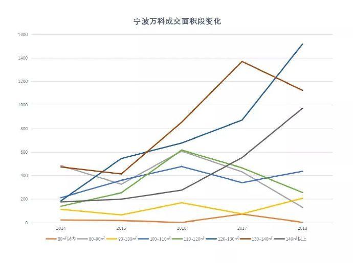 读懂一个城市:浙江宁波,低调的万亿 GDP 新一线 绅士阅读