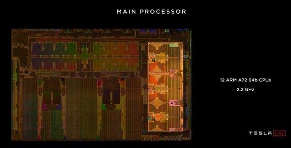 21倍于NVIDIA!特斯拉自主自动驾驶芯片揭秘:12核心A72