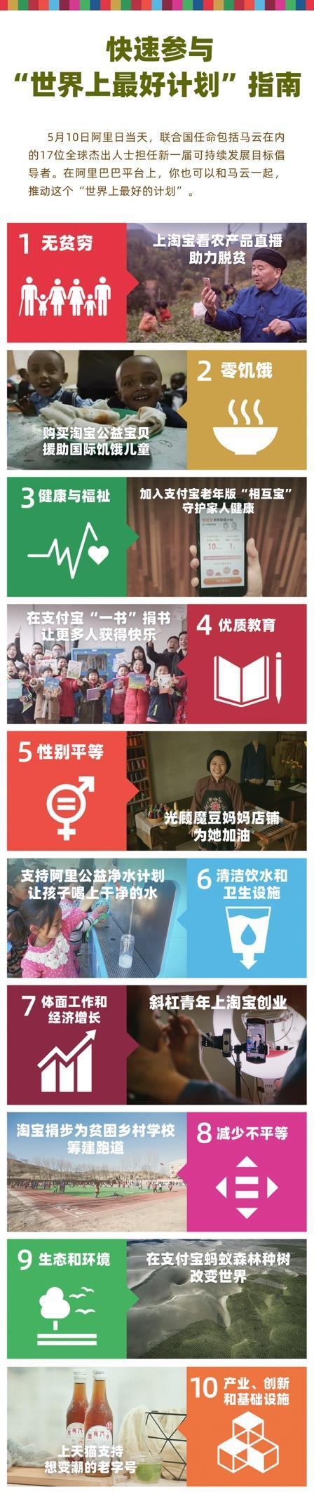 """""""不许退休""""!联合国再任命马云为全球可持续发展倡导者"""