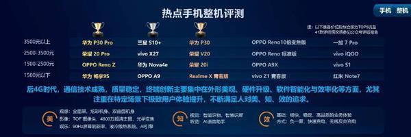 P系列最快破千万台纪录被打破!华为P30系列MWC上海刷屏了