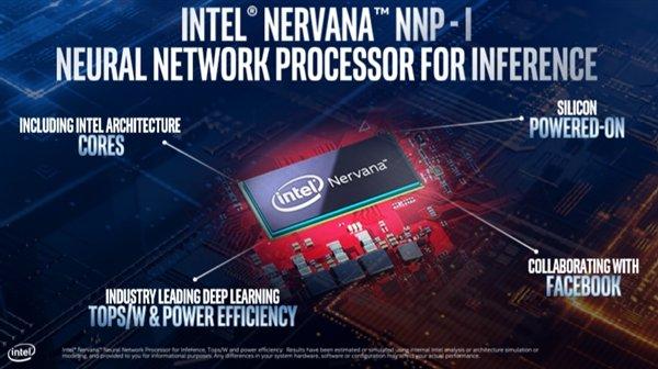 Intel 10nm处理器变身NPP-I AI加速器:M.2接口