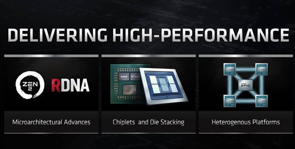 AMD预告即将推出7nm EPYC处理器:64核128线程 性能提升100%