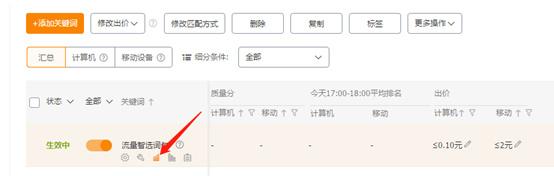 淘宝运营系列:直通车基础知识篇,新手必看(十七)
