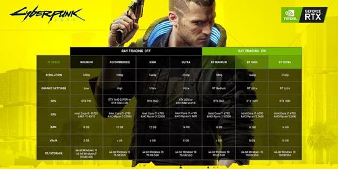 RTX ON 璀璨点亮夜城!NVIDIA 专访《电驭叛客 2077》开发者,曝光前所未见的游戏画面