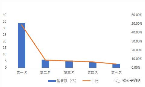 中国玻璃是观察中米最好的样本