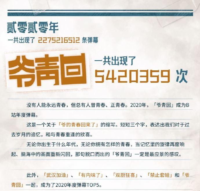 """B站今年弹幕数累计23亿条 """"爷青回""""成年度弹幕"""