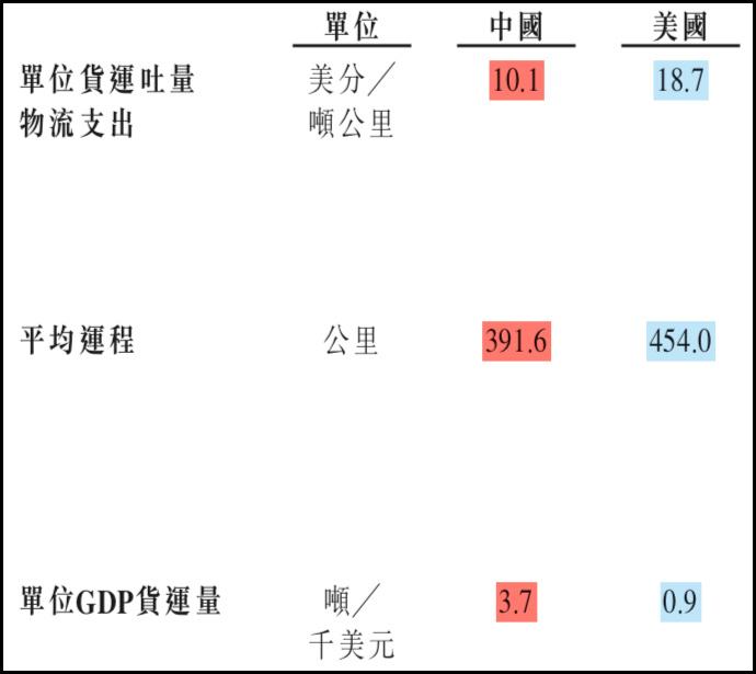 京东物流要上市了,看看这家公司的运营情况