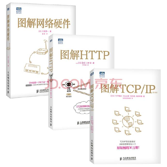 阿里巴巴Java开发手册第四章-安全规约篇的图片-高老四博客 第1张