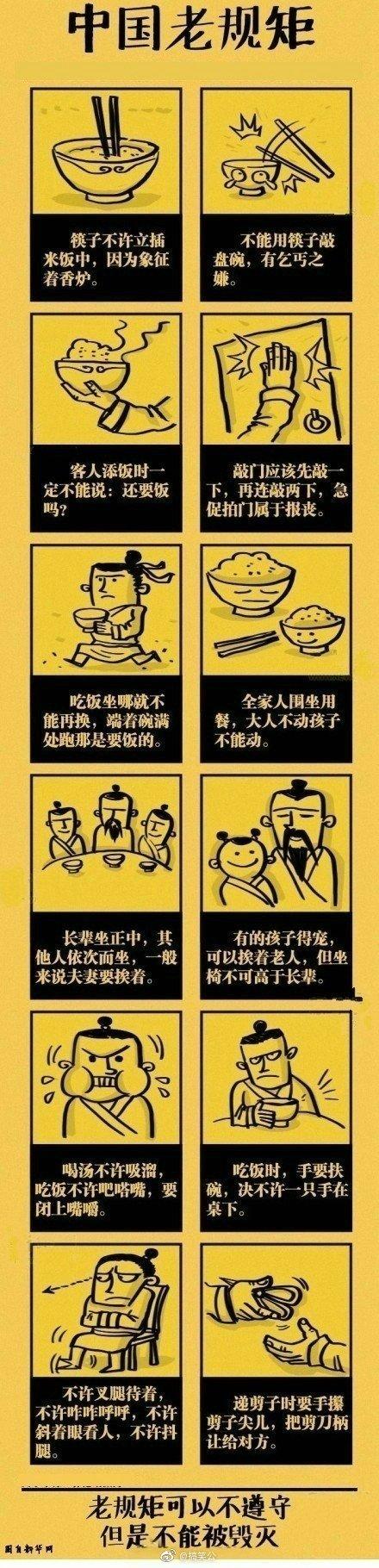 中国传统老规矩,你知道多少?