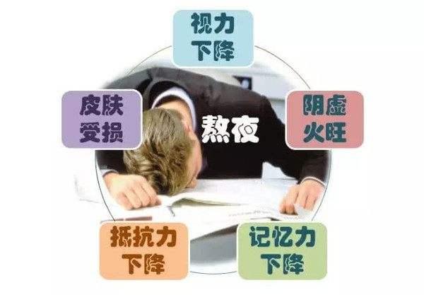 常熬夜?熬夜的危害多,教你五招应对熬夜的坏处