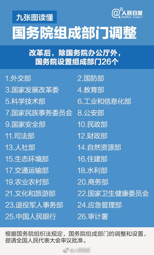 国务院机构改革方案 微博热搜 图9