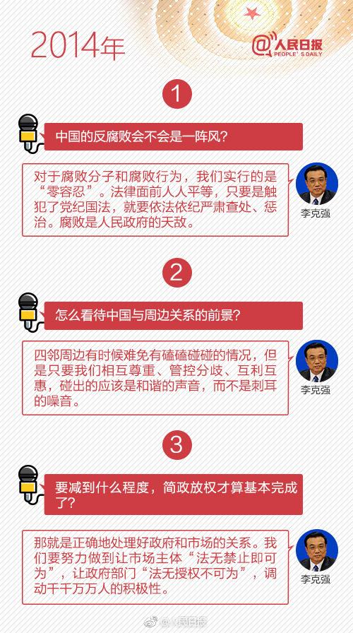 国务院总理答中外记者问 微博热搜 图6