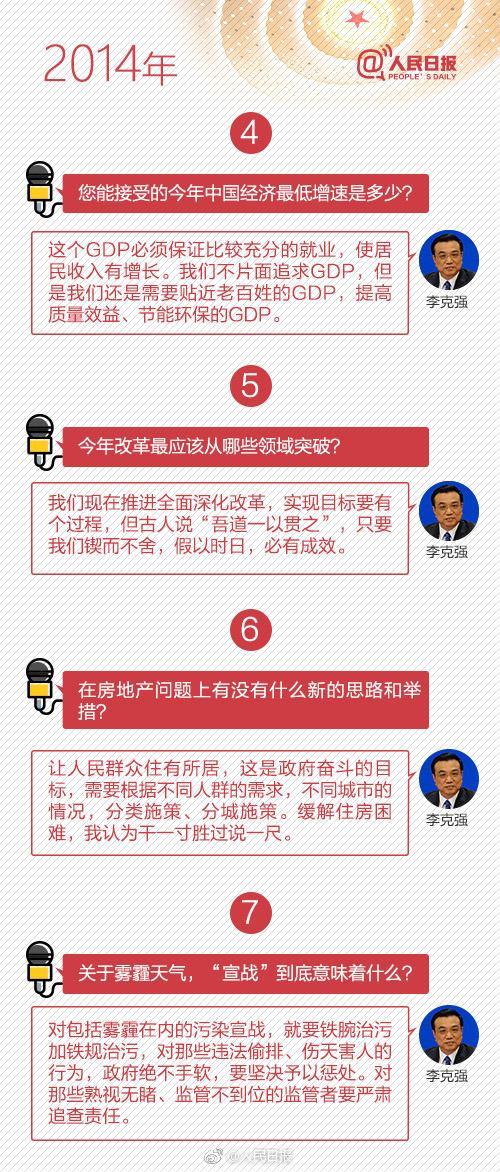 国务院总理答中外记者问 微博热搜 图7