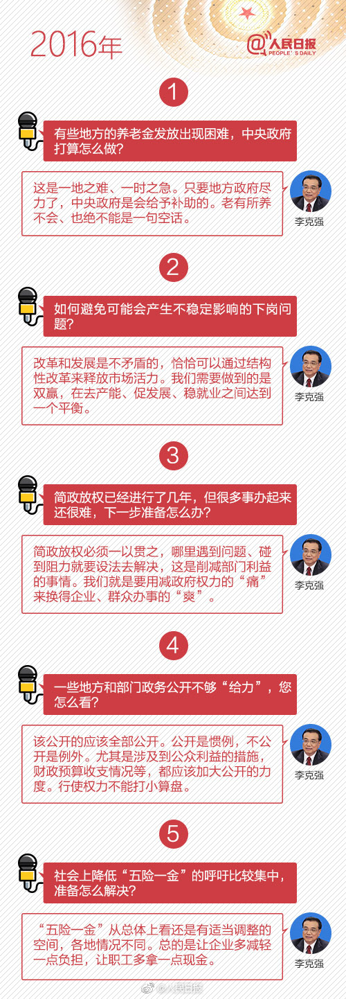 国务院总理答中外记者问 微博热搜 图10