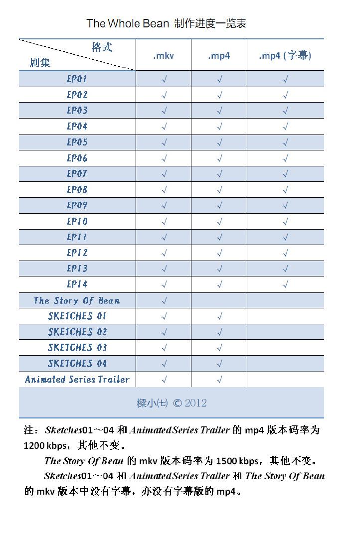 憨豆先生全集(14)+特典(6)(1990-1995)DVDRIP/480P/mkv+mp4【英文中字】